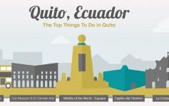 Quito Bucket Pass - Entrada de 5 atrações com desconto