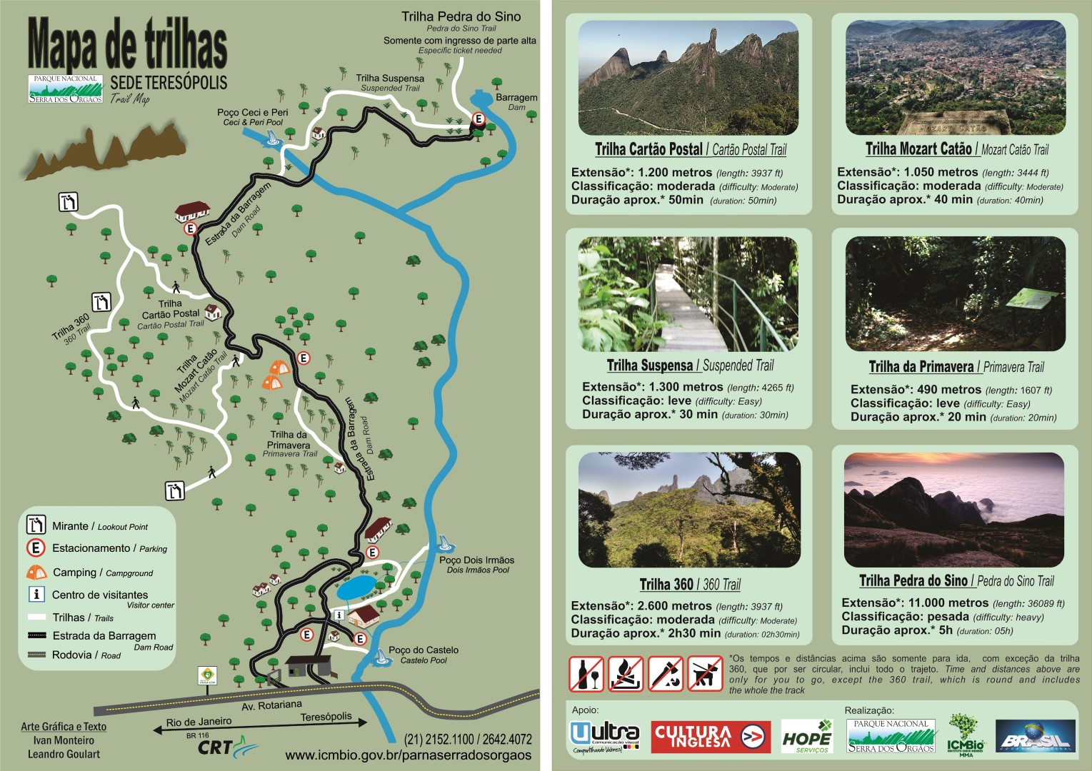 Mapa de Trilhas do PARNASO - Teresópolis RJ